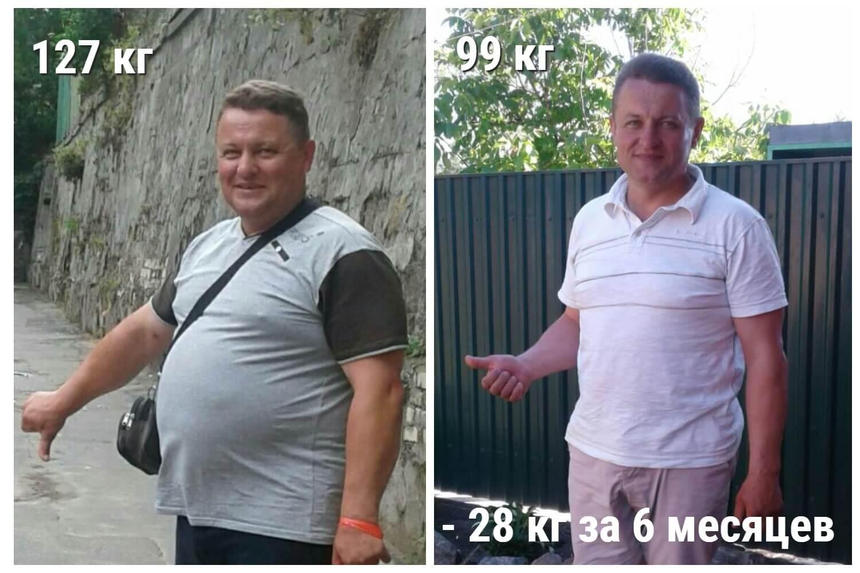 До и после, результаты похудения