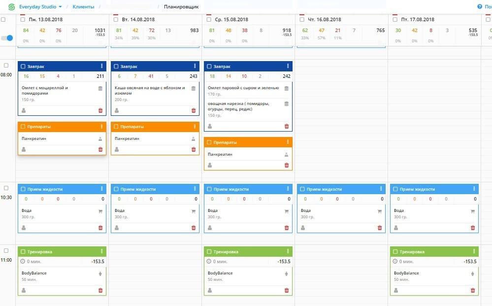 планирование режима дня
