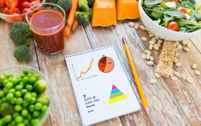 Анализ питьевого йогурта разных торговых марок от диетолога